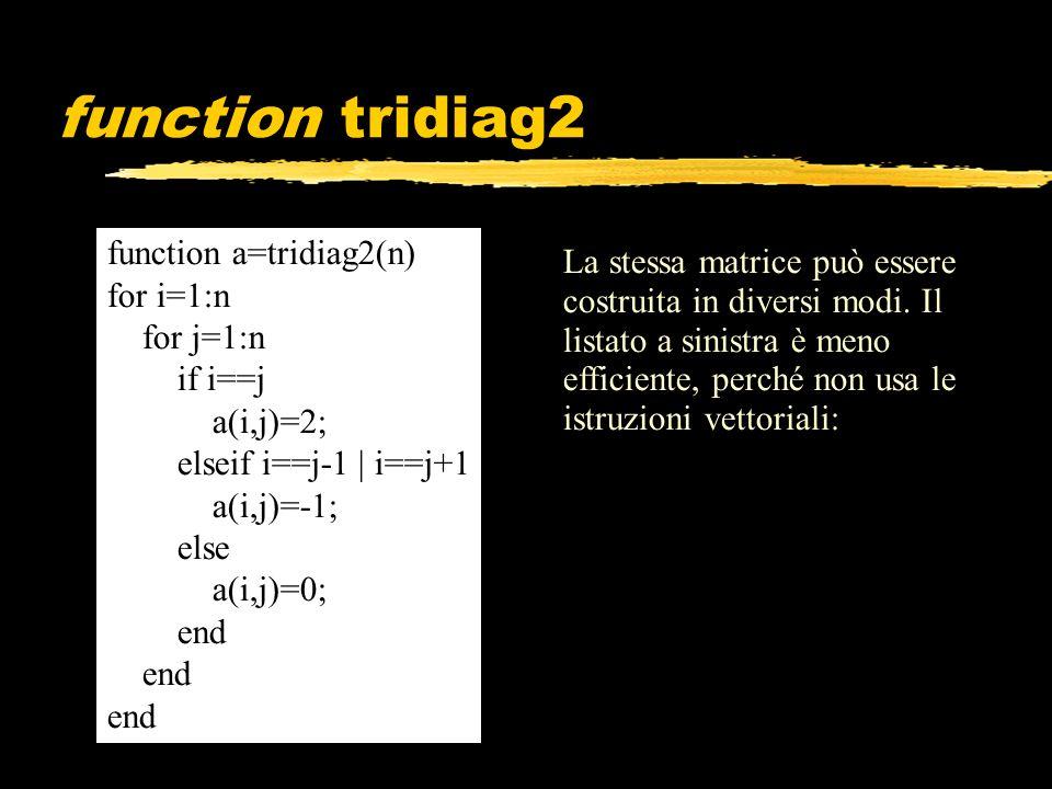 La stessa matrice può essere costruita in diversi modi. Il listato a sinistra è meno efficiente, perché non usa le istruzioni vettoriali: function tri