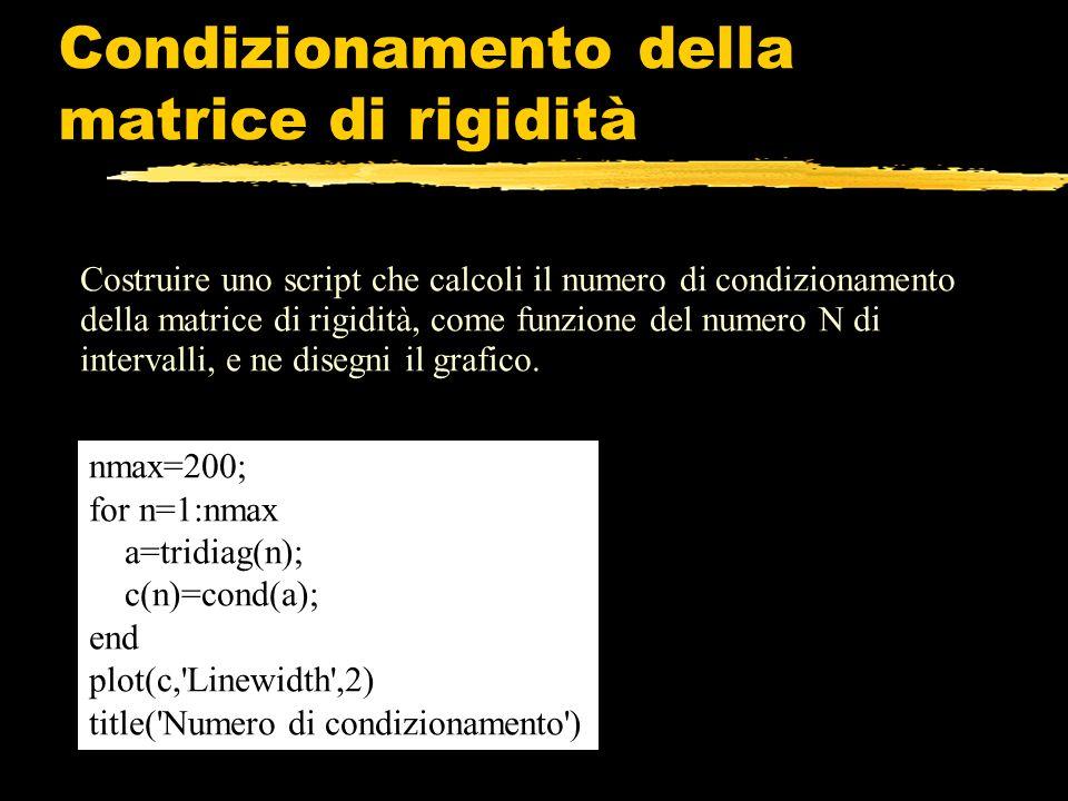 Condizionamento della matrice di rigidità Costruire uno script che calcoli il numero di condizionamento della matrice di rigidità, come funzione del n