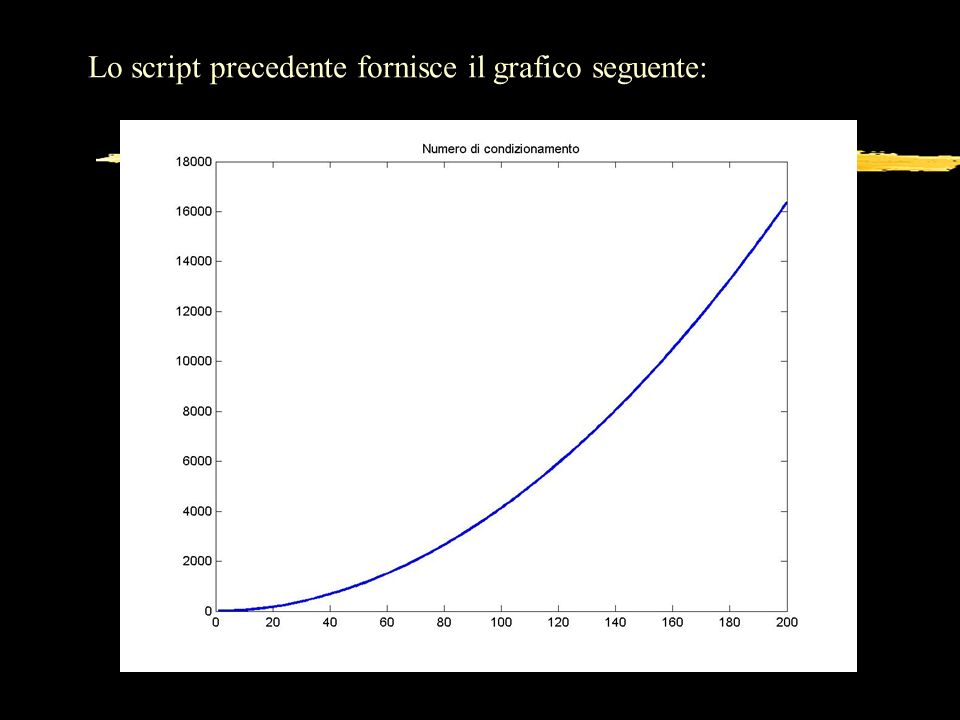 Lo script precedente fornisce il grafico seguente: