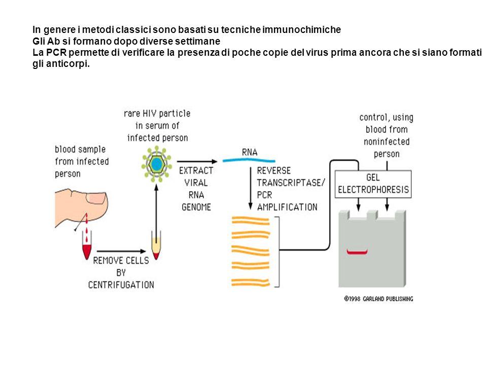 In genere i metodi classici sono basati su tecniche immunochimiche Gli Ab si formano dopo diverse settimane La PCR permette di verificare la presenza di poche copie del virus prima ancora che si siano formati gli anticorpi.