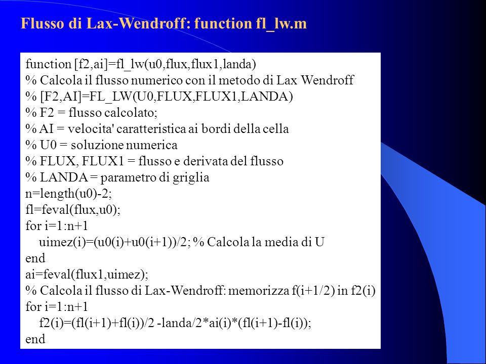 function [f2,ai]=fl_lw(u0,flux,flux1,landa) % Calcola il flusso numerico con il metodo di Lax Wendroff % [F2,AI]=FL_LW(U0,FLUX,FLUX1,LANDA) % F2 = flu