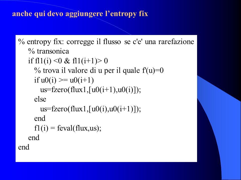 % entropy fix: corregge il flusso se c'e' una rarefazione % transonica if fl1(i) 0 % trova il valore di u per il quale f'(u)=0 if u0(i) >= u0(i+1) us=