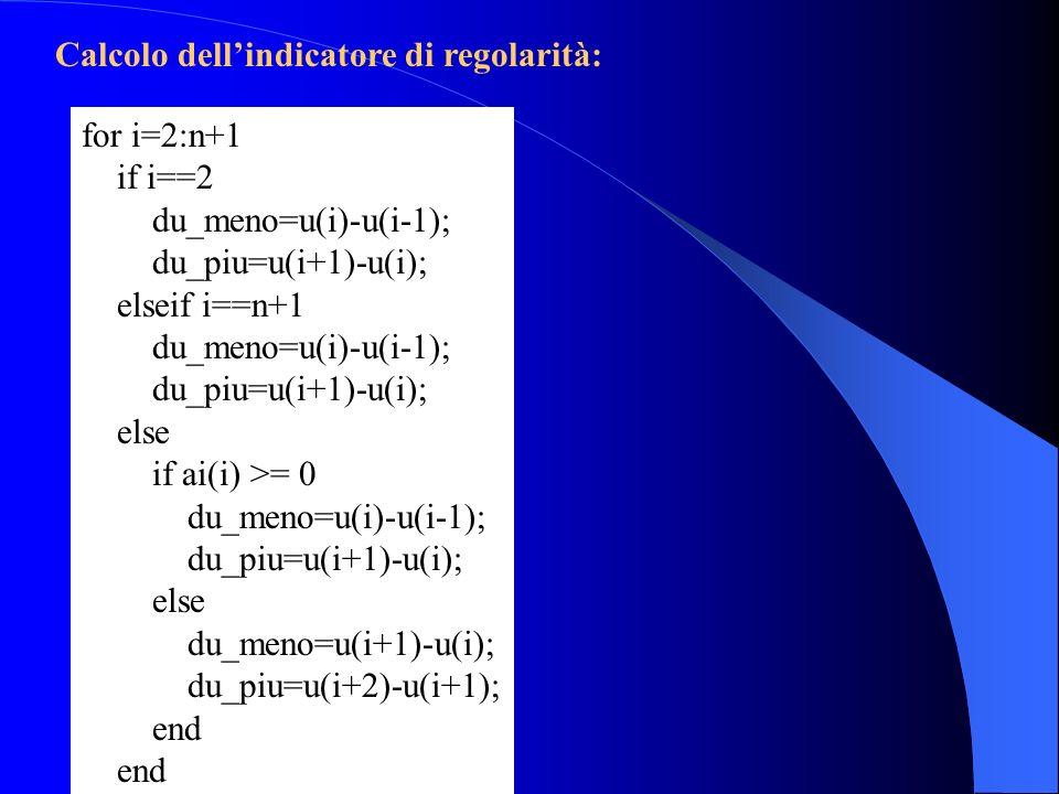 Calcolo dellindicatore di regolarità: for i=2:n+1 if i==2 du_meno=u(i)-u(i-1); du_piu=u(i+1)-u(i); elseif i==n+1 du_meno=u(i)-u(i-1); du_piu=u(i+1)-u(