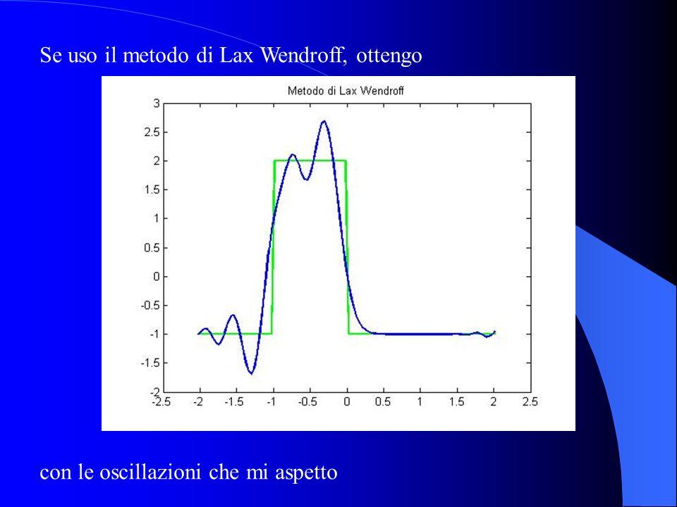 Se uso il metodo di Lax Wendroff, ottengo con le oscillazioni che mi aspetto