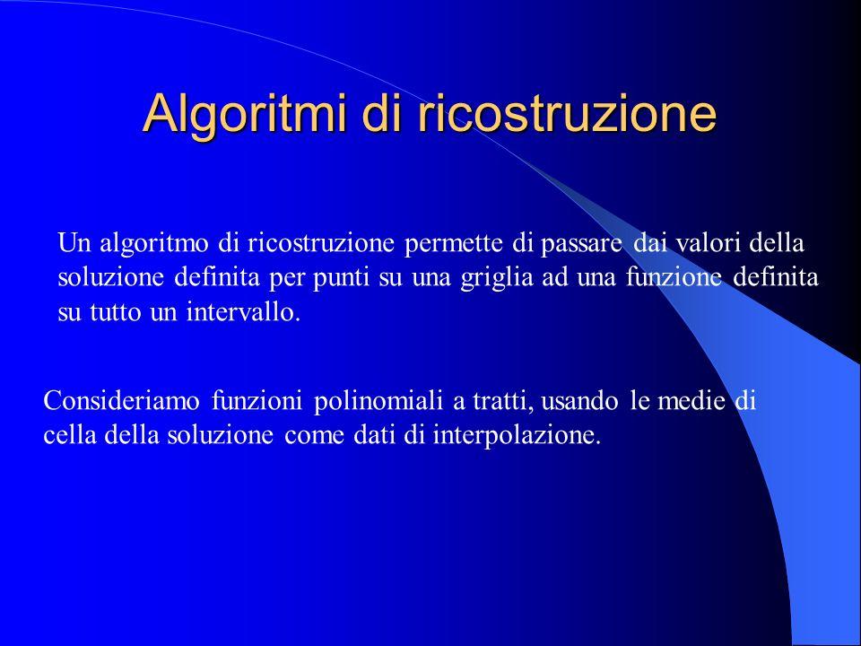 Algoritmi di ricostruzione Un algoritmo di ricostruzione permette di passare dai valori della soluzione definita per punti su una griglia ad una funzi
