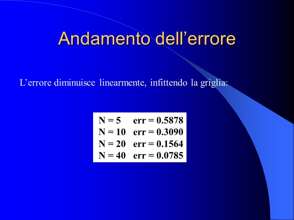 Andamento dellerrore Lerrore diminuisce linearmente, infittendo la griglia: N = 5 err = 0.5878 N = 10 err = 0.3090 N = 20 err = 0.1564 N = 40 err = 0.