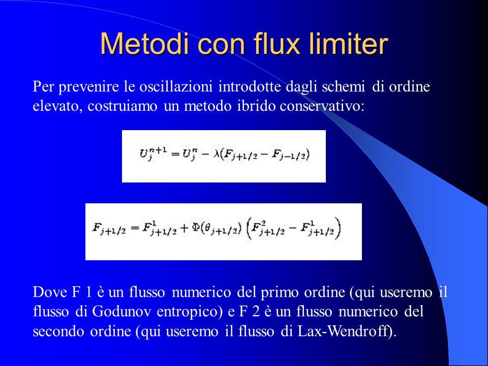 Metodi con flux limiter Per prevenire le oscillazioni introdotte dagli schemi di ordine elevato, costruiamo un metodo ibrido conservativo: Dove F 1 è