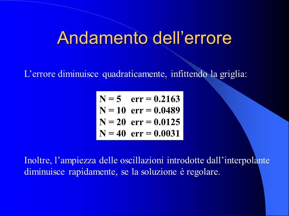 Andamento dellerrore N = 5 err = 0.2163 N = 10 err = 0.0489 N = 20 err = 0.0125 N = 40 err = 0.0031 Lerrore diminuisce quadraticamente, infittendo la