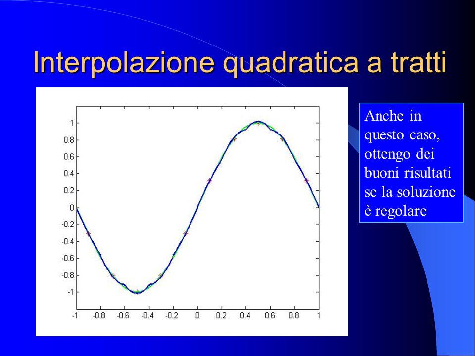 Interpolazione quadratica a tratti Anche in questo caso, ottengo dei buoni risultati se la soluzione è regolare