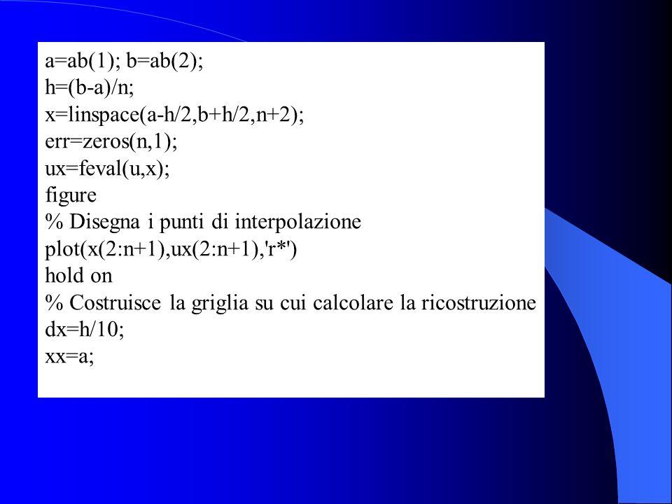 a=ab(1); b=ab(2); h=(b-a)/n; x=linspace(a-h/2,b+h/2,n+2); err=zeros(n,1); ux=feval(u,x); figure % Disegna i punti di interpolazione plot(x(2:n+1),ux(2