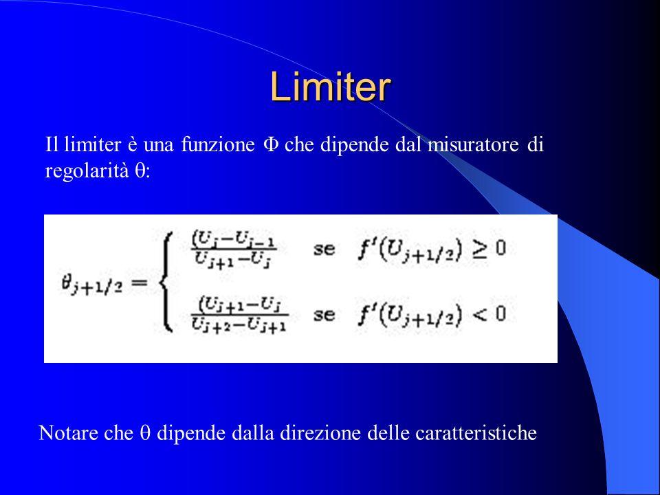 Limiter Il limiter è una funzione Φ che dipende dal misuratore di regolarità : Notare che dipende dalla direzione delle caratteristiche