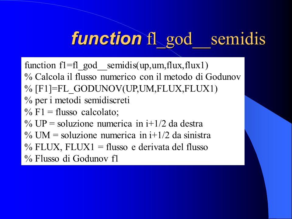 function fl_god__semidis function fl_god__semidis function f1=fl_god__semidis(up,um,flux,flux1) % Calcola il flusso numerico con il metodo di Godunov