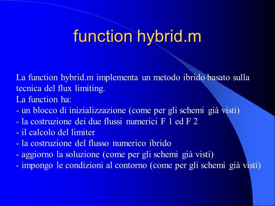 function hybrid.m La function hybrid.m implementa un metodo ibrido basato sulla tecnica del flux limiting. La function ha: - un blocco di inizializzaz