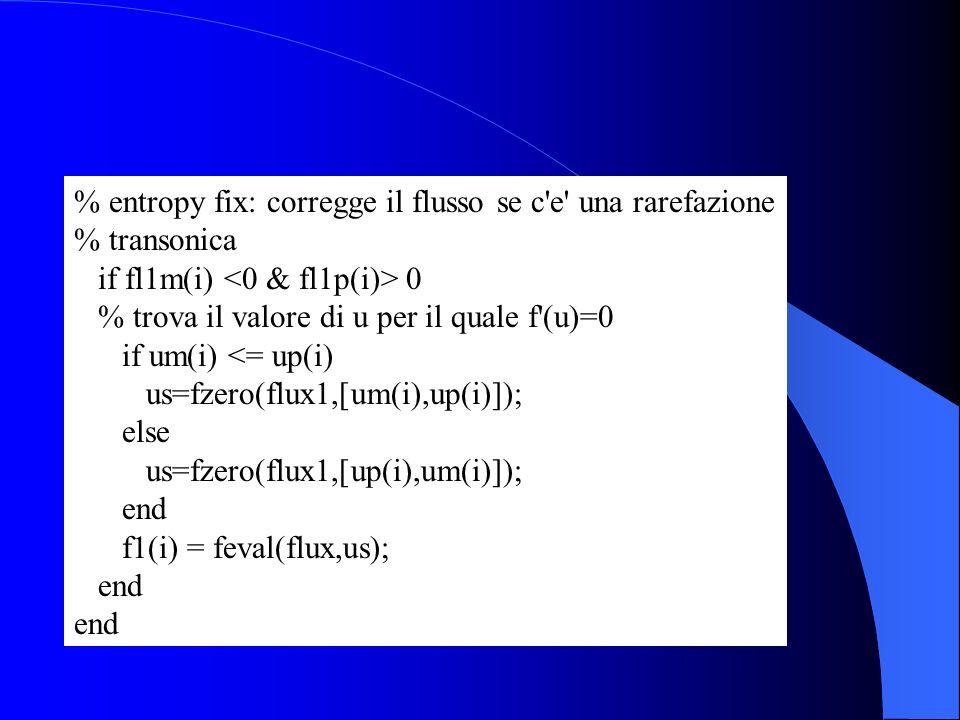 % entropy fix: corregge il flusso se c'e' una rarefazione % transonica if fl1m(i) 0 % trova il valore di u per il quale f'(u)=0 if um(i) <= up(i) us=f