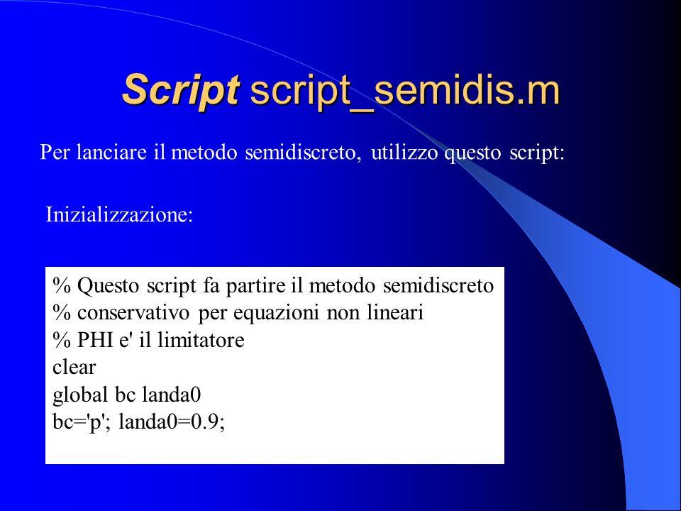 Script script_semidis.m % Questo script fa partire il metodo semidiscreto % conservativo per equazioni non lineari % PHI e' il limitatore clear global