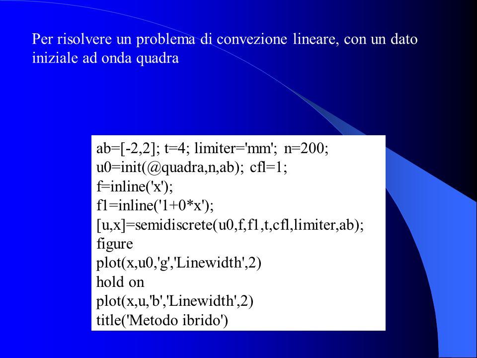 ab=[-2,2]; t=4; limiter='mm'; n=200; u0=init(@quadra,n,ab); cfl=1; f=inline('x'); f1=inline('1+0*x'); [u,x]=semidiscrete(u0,f,f1,t,cfl,limiter,ab); fi