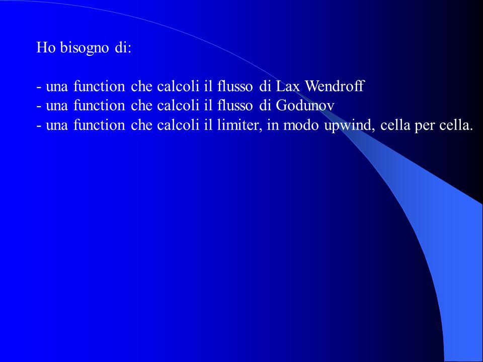 Ho bisogno di: - una function che calcoli il flusso di Lax Wendroff - una function che calcoli il flusso di Godunov - una function che calcoli il limi
