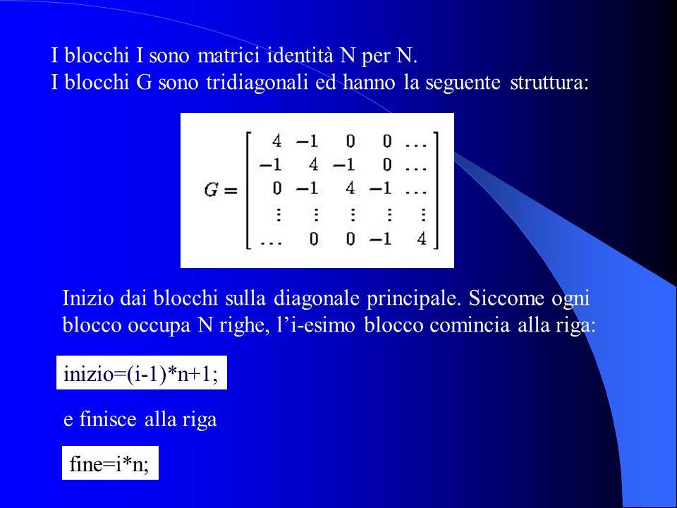 I blocchi I sono matrici identità N per N. I blocchi G sono tridiagonali ed hanno la seguente struttura: Inizio dai blocchi sulla diagonale principale