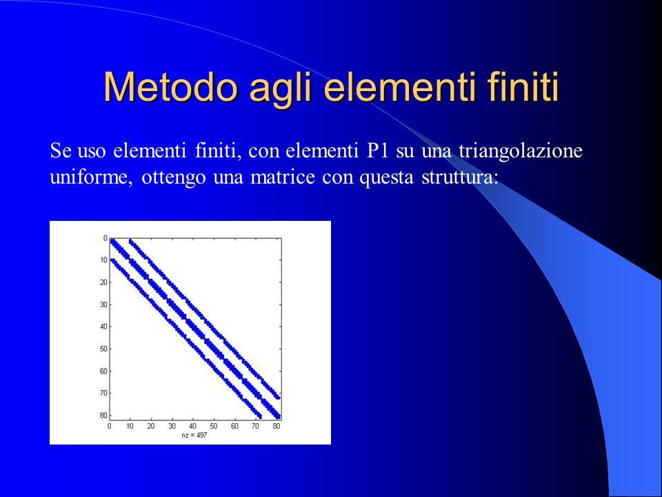 Metodo agli elementi finiti Se uso elementi finiti, con elementi P1 su una triangolazione uniforme, ottengo una matrice con questa struttura: