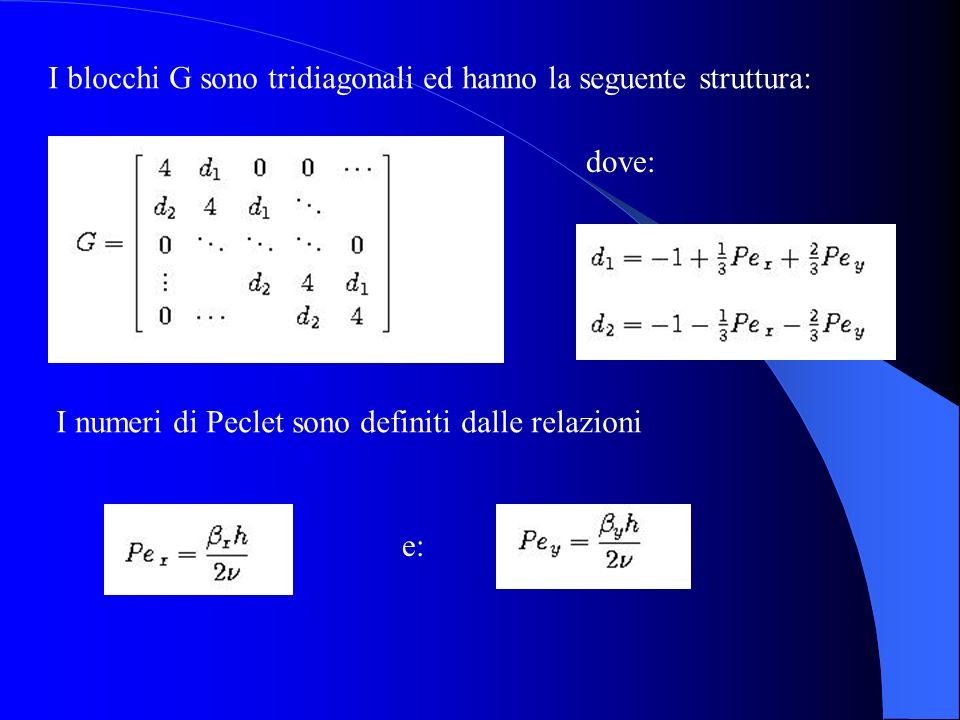 I blocchi G sono tridiagonali ed hanno la seguente struttura: I numeri di Peclet sono definiti dalle relazioni e: dove: