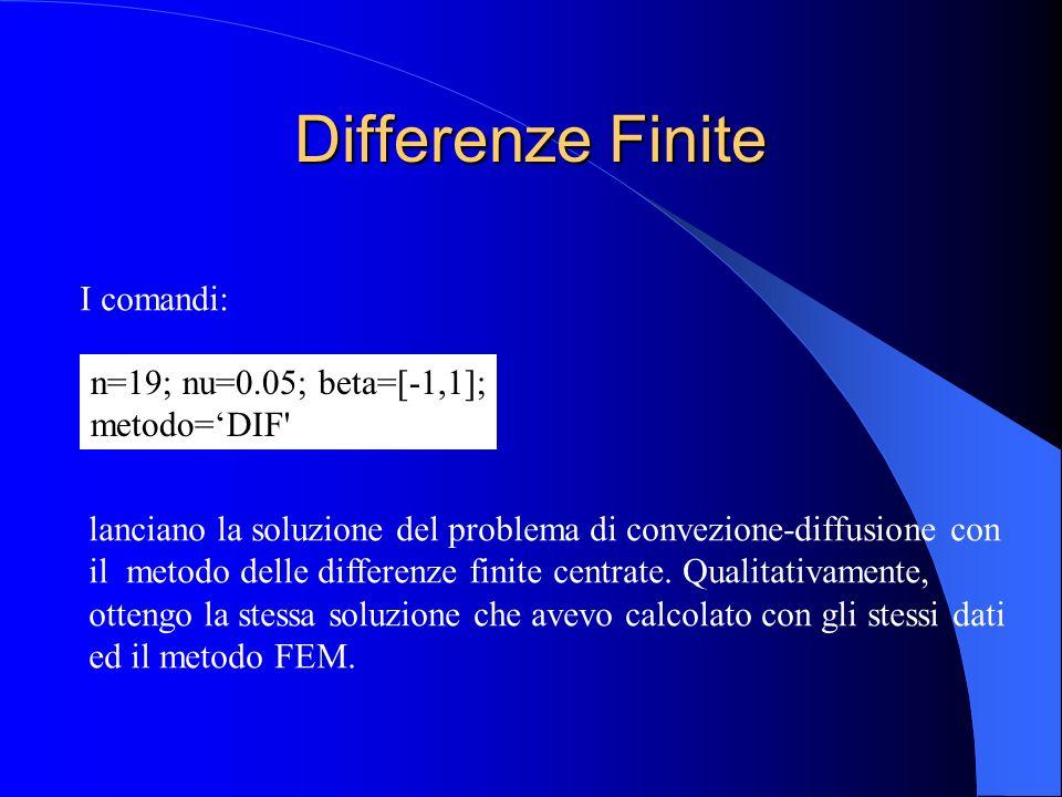 Differenze Finite I comandi: n=19; nu=0.05; beta=[-1,1]; metodo=DIF' lanciano la soluzione del problema di convezione-diffusione con il metodo delle d