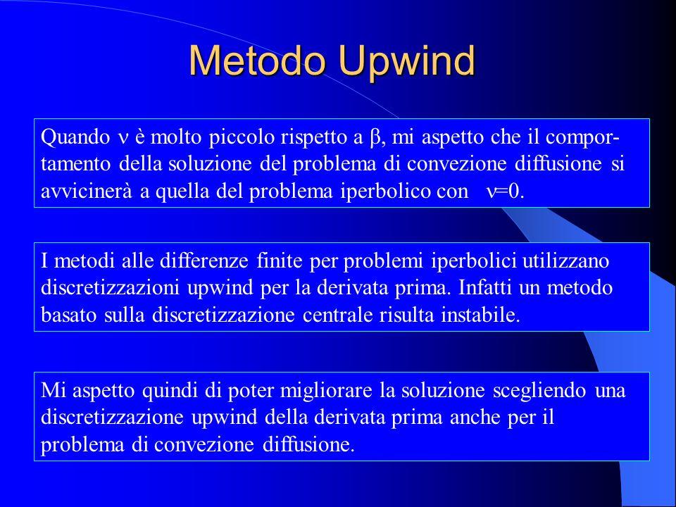 Metodo Upwind Quando è molto piccolo rispetto a β, mi aspetto che il compor- tamento della soluzione del problema di convezione diffusione si avvicine