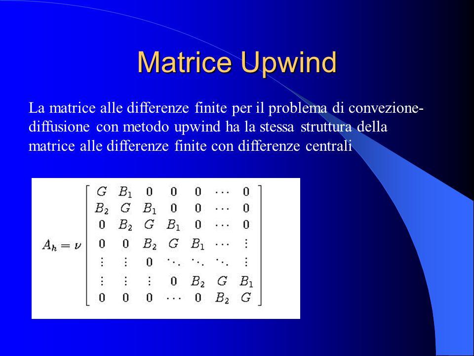 Matrice Upwind La matrice alle differenze finite per il problema di convezione- diffusione con metodo upwind ha la stessa struttura della matrice alle