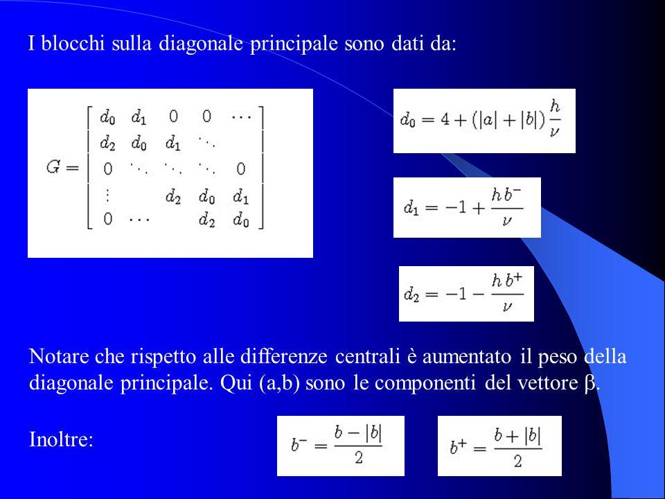 I blocchi sulla diagonale principale sono dati da: Notare che rispetto alle differenze centrali è aumentato il peso della diagonale principale. Qui (a