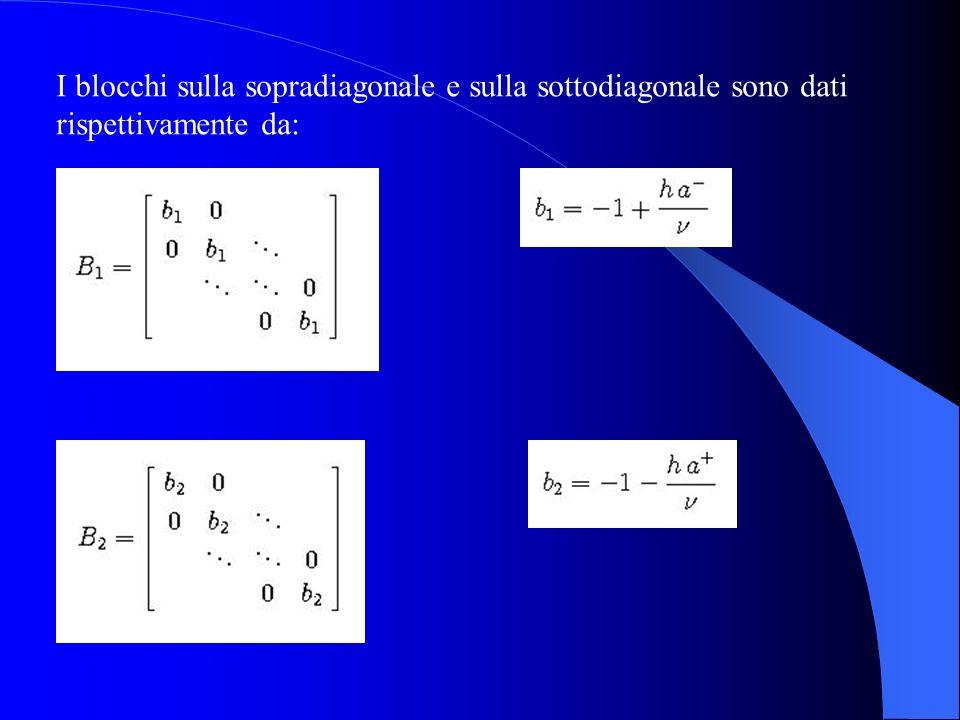 I blocchi sulla sopradiagonale e sulla sottodiagonale sono dati rispettivamente da: