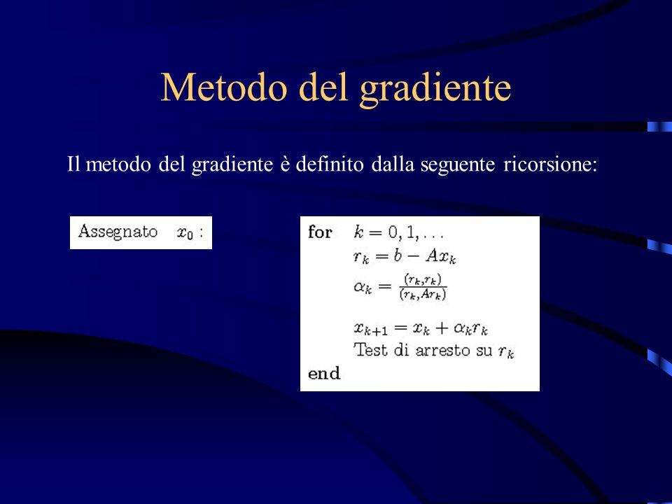 Metodo del gradiente Il metodo del gradiente è definito dalla seguente ricorsione: