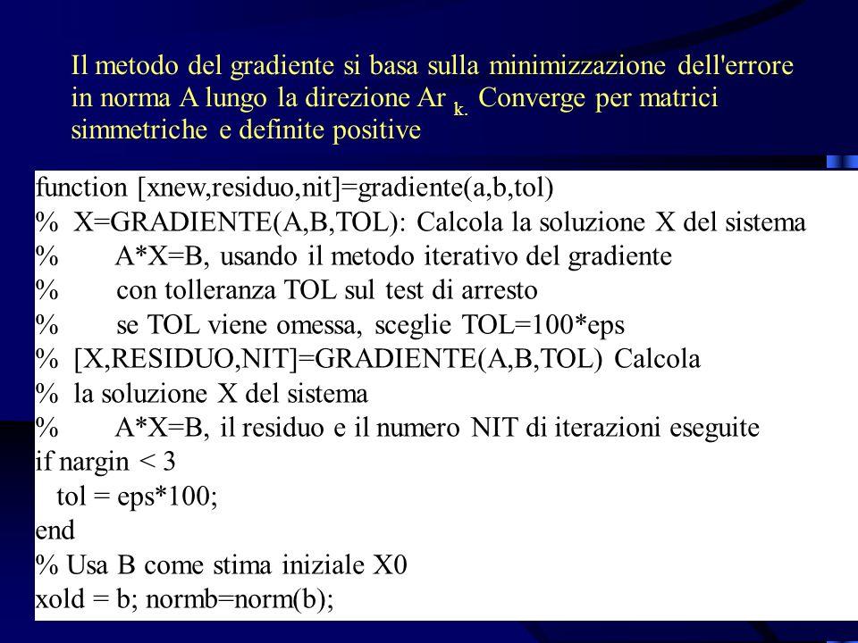 Il metodo del gradiente si basa sulla minimizzazione dell errore in norma A lungo la direzione Ar k.