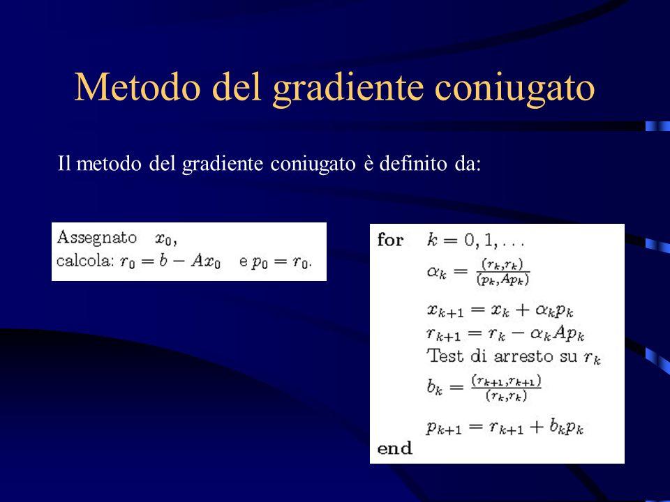 Metodo del gradiente coniugato Il metodo del gradiente coniugato è definito da: