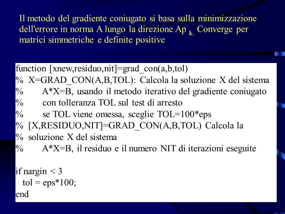 Il metodo del gradiente coniugato si basa sulla minimizzazione dell errore in norma A lungo la direzione Ap k.