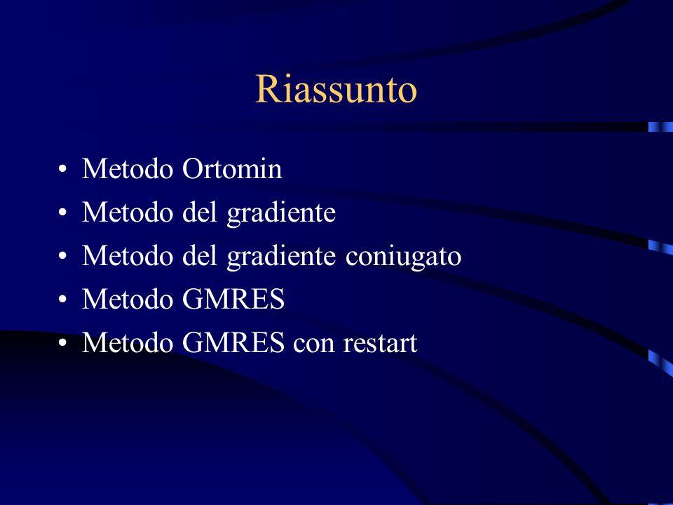 Riassunto Metodo Ortomin Metodo del gradiente Metodo del gradiente coniugato Metodo GMRES Metodo GMRES con restart