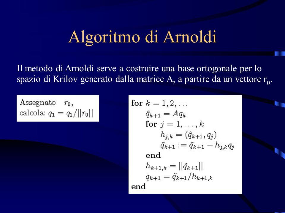 Algoritmo di Arnoldi Il metodo di Arnoldi serve a costruire una base ortogonale per lo spazio di Krilov generato dalla matrice A, a partire da un vettore r 0.