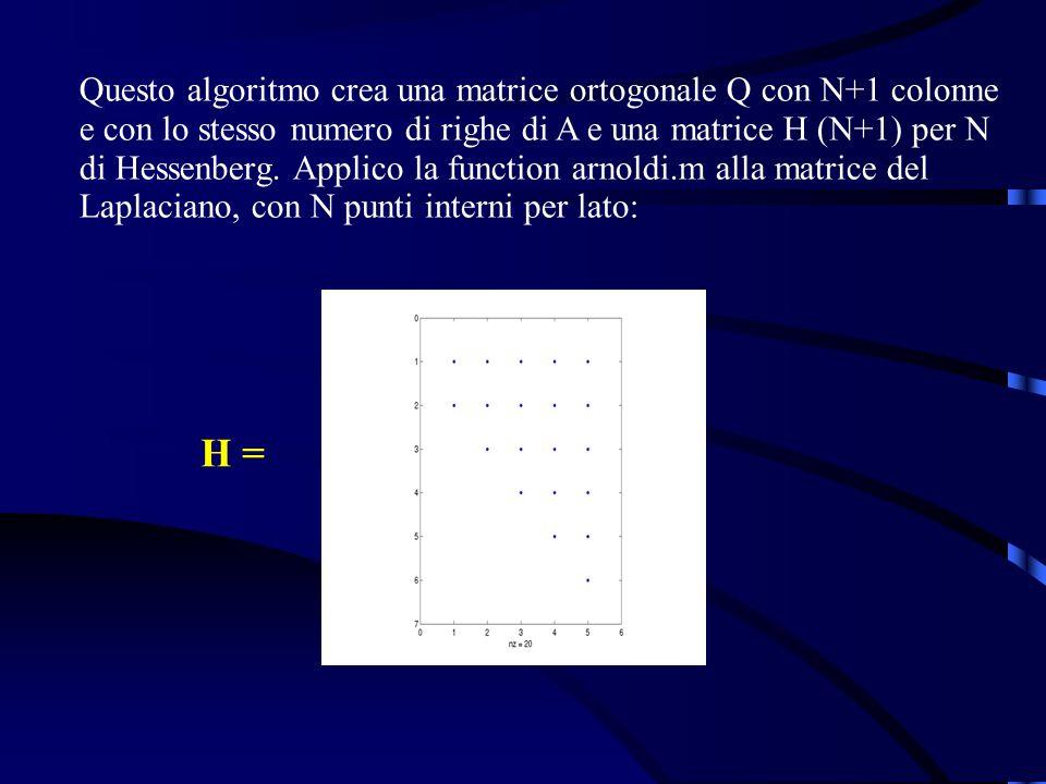 Questo algoritmo crea una matrice ortogonale Q con N+1 colonne e con lo stesso numero di righe di A e una matrice H (N+1) per N di Hessenberg.
