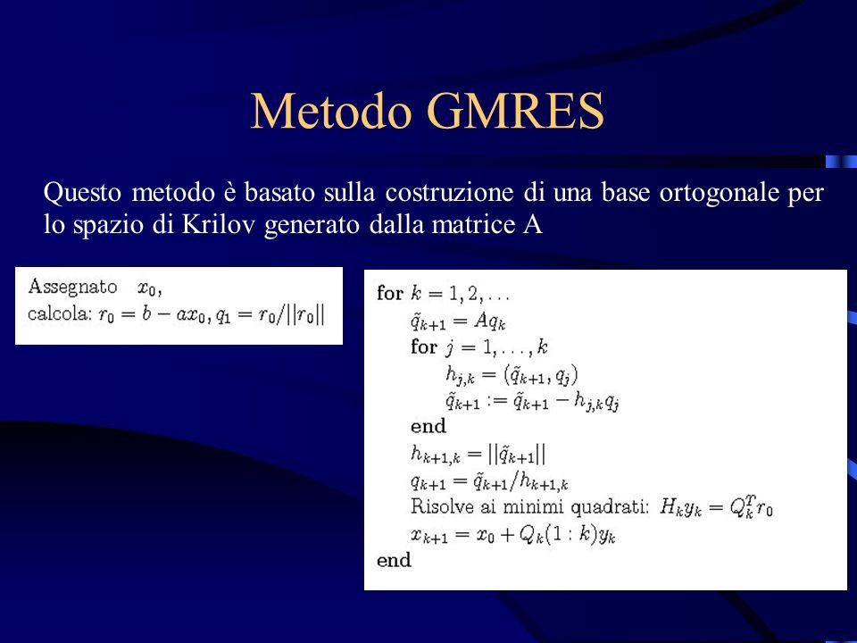 Metodo GMRES Questo metodo è basato sulla costruzione di una base ortogonale per lo spazio di Krilov generato dalla matrice A