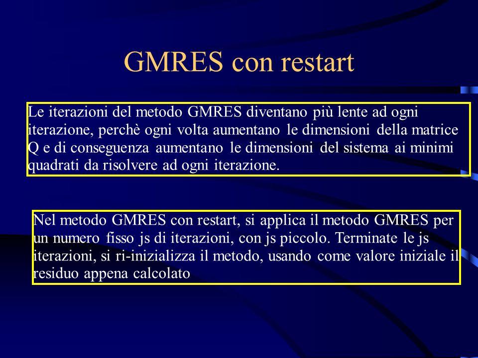GMRES con restart Le iterazioni del metodo GMRES diventano più lente ad ogni iterazione, perchè ogni volta aumentano le dimensioni della matrice Q e di conseguenza aumentano le dimensioni del sistema ai minimi quadrati da risolvere ad ogni iterazione.