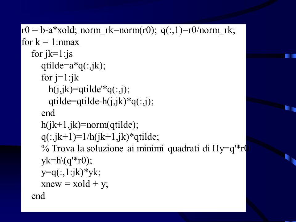 r0 = b-a*xold; norm_rk=norm(r0); q(:,1)=r0/norm_rk; for k = 1:nmax for jk=1:js qtilde=a*q(:,jk); for j=1:jk h(j,jk)=qtilde *q(:,j); qtilde=qtilde-h(j,jk)*q(:,j); end h(jk+1,jk)=norm(qtilde); q(:,jk+1)=1/h(jk+1,jk)*qtilde; % Trova la soluzione ai minimi quadrati di Hy=q *r0 yk=h\(q *r0); y=q(:,1:jk)*yk; xnew = xold + y; end