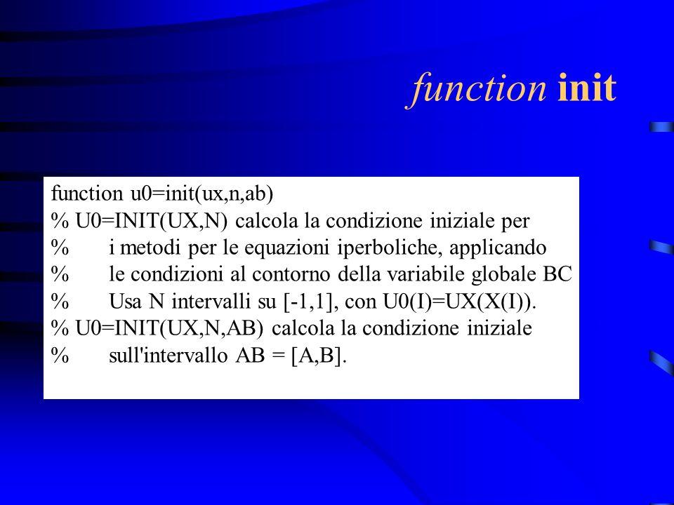 function init function u0=init(ux,n,ab) % U0=INIT(UX,N) calcola la condizione iniziale per % i metodi per le equazioni iperboliche, applicando % le condizioni al contorno della variabile globale BC % Usa N intervalli su [-1,1], con U0(I)=UX(X(I)).