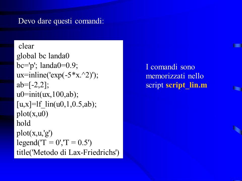 Devo dare questi comandi: clear global bc landa0 bc= p ; landa0=0.9; ux=inline( exp(-5*x.^2) ); ab=[-2,2]; u0=init(ux,100,ab); [u,x]=lf_lin(u0,1,0.5,ab); plot(x,u0) hold plot(x,u, g ) legend( T = 0 , T = 0.5 ) title( Metodo di Lax-Friedrichs ) I comandi sono memorizzati nello script script_lin.m