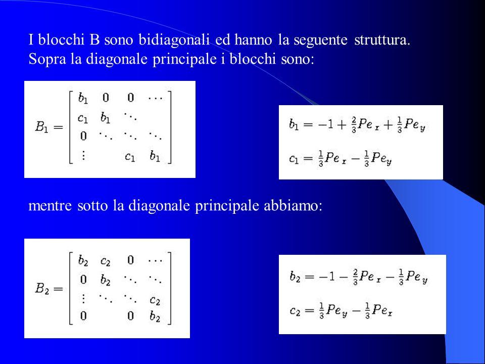 I blocchi B sono bidiagonali ed hanno la seguente struttura. Sopra la diagonale principale i blocchi sono: mentre sotto la diagonale principale abbiam