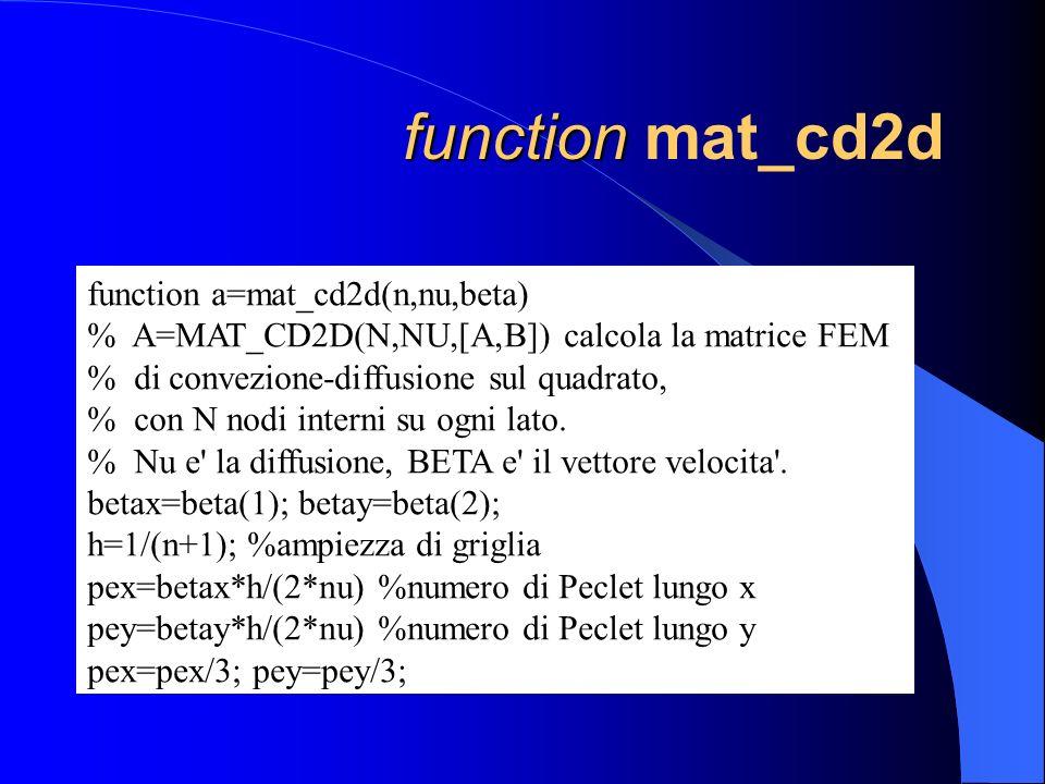 function function mat_cd2d function a=mat_cd2d(n,nu,beta) % A=MAT_CD2D(N,NU,[A,B]) calcola la matrice FEM % di convezione-diffusione sul quadrato, % c