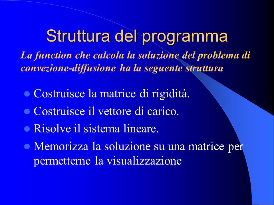 Struttura del programma Costruisce la matrice di rigidità. Costruisce il vettore di carico. Risolve il sistema lineare. Memorizza la soluzione su una