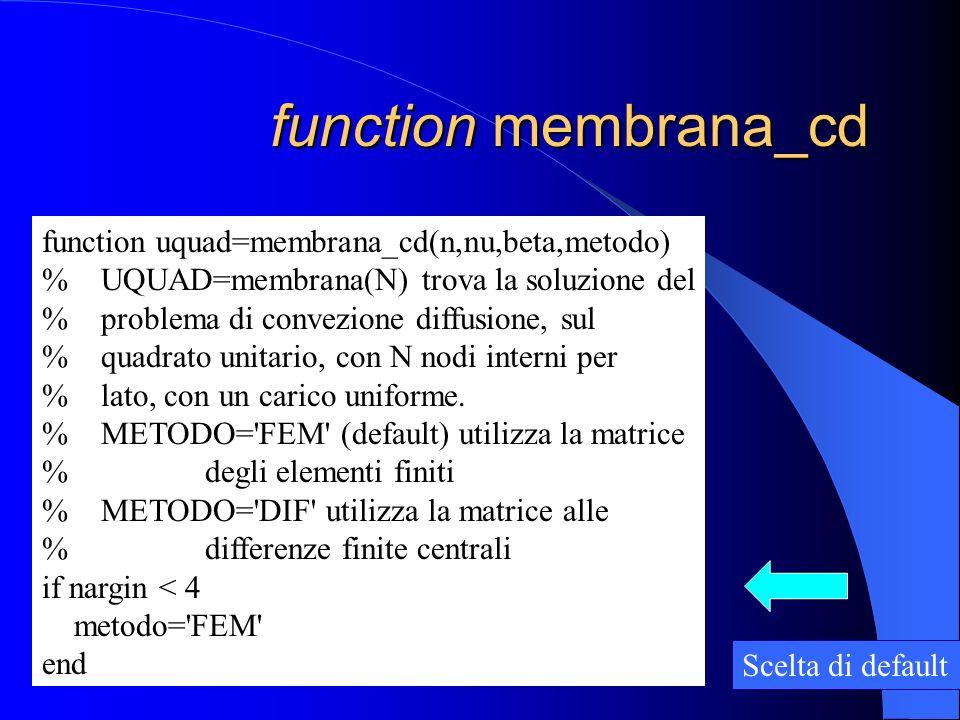 h = 1/(n+1); if metodo== FEM %Metodo FEM a=mat_cd2d(n,nu,beta); elseif metodo == DIF %Metodo alle differenze finite a=mat_cd2d_fd(n,nu,beta); end Sceglie il metodo da applicare: