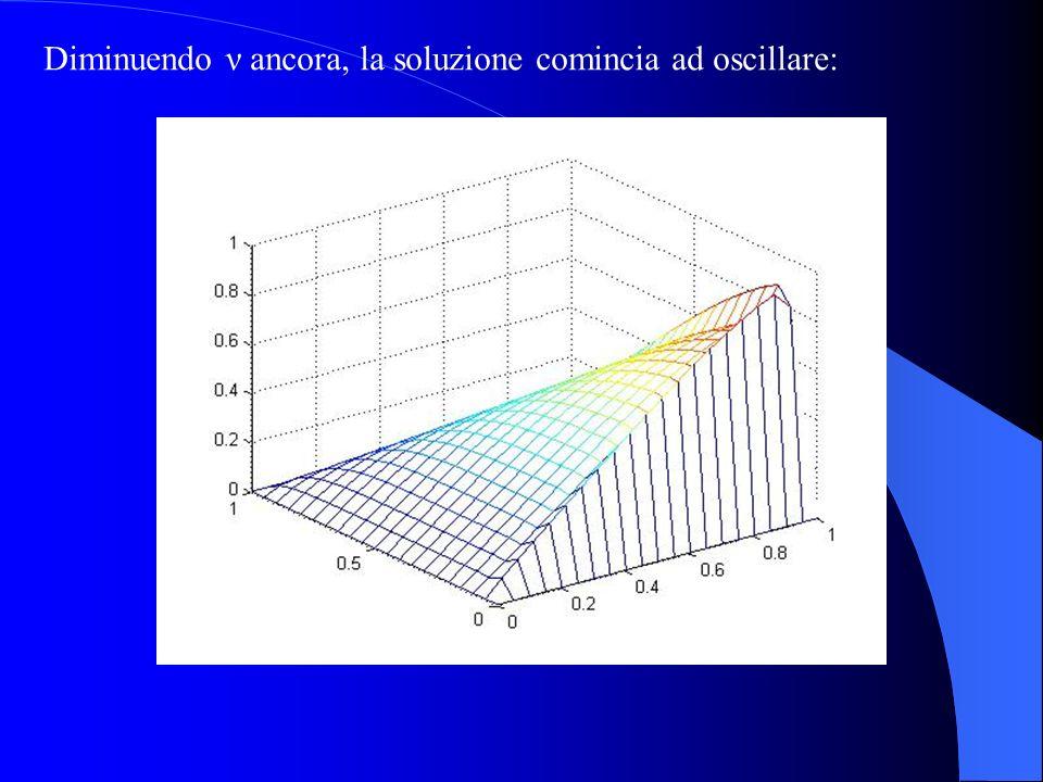 Esercizi Studiare il comportamento della soluzione in funzione del numero di Peclet.