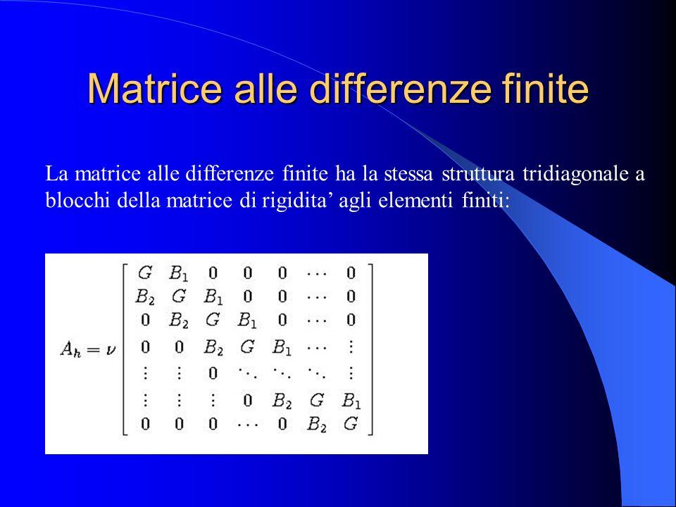 Matrice alle differenze finite La matrice alle differenze finite ha la stessa struttura tridiagonale a blocchi della matrice di rigidita agli elementi