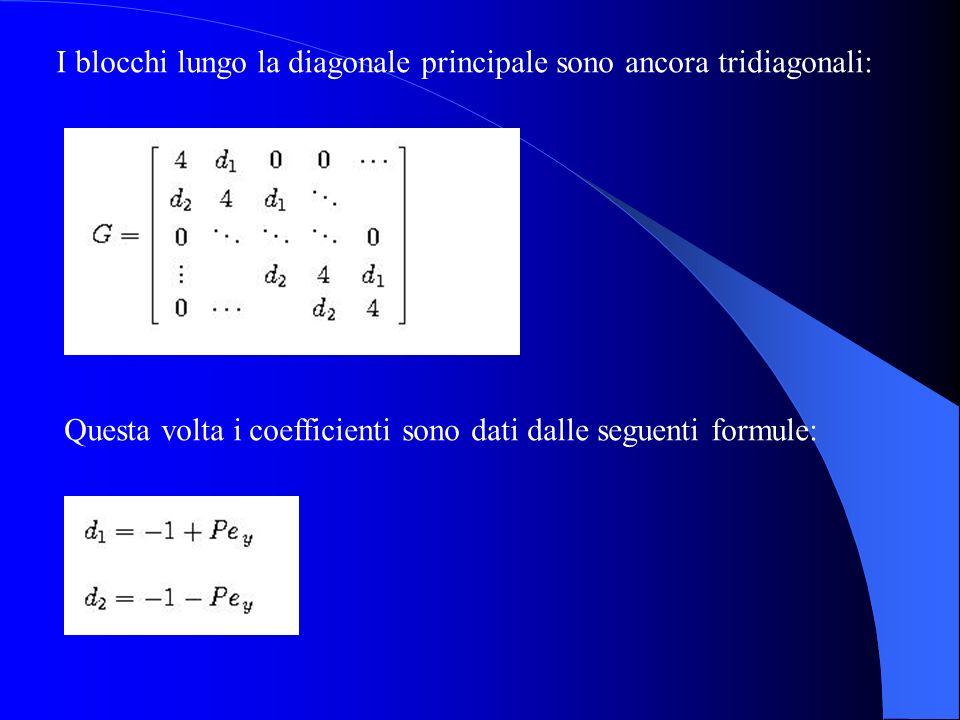 I blocchi lungo la diagonale principale sono ancora tridiagonali: Questa volta i coefficienti sono dati dalle seguenti formule: