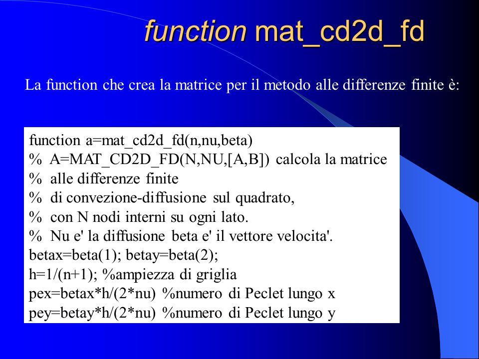 function mat_cd2d_fd function mat_cd2d_fd La function che crea la matrice per il metodo alle differenze finite è: function a=mat_cd2d_fd(n,nu,beta) %