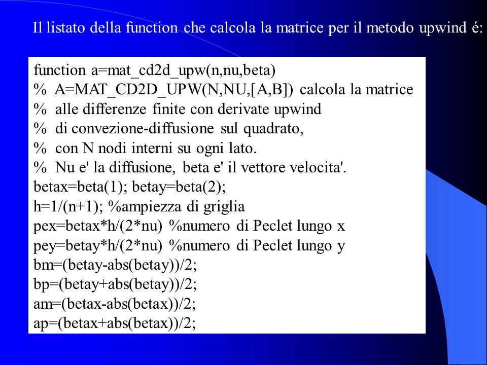 b1=(-1+bm*h/nu)*ones(n-1,1); b2=(-1-bp*h/nu)*ones(n-1,1); g=(4+(abs(betax)+abs(betay))*h/nu)*eye(n)+diag(b2,-1)+diag(b1,1); % g contiene i blocchi sulla diagonale for i=1:n inizio=(i-1)*n+1; fine=i*n; a(inizio:fine, inizio:fine)=g; end % costruisce le due diagonali lontane b1=(-1+am*h/nu)*ones(n^2-n,1); b2=(-1-ap*h/nu)*ones(n^2-n,1); a=a +diag(b1,n) +diag(b2,-n); a=nu*a;